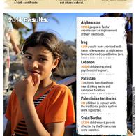7619_nfographie_mena2014_article_en_small_news